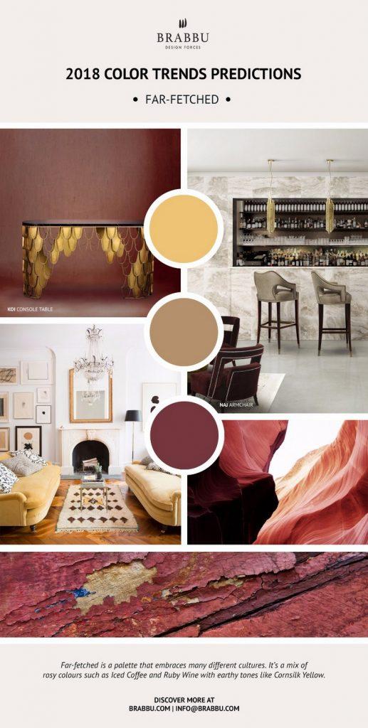 8 новых палитр 8 новых палитр PANTONE 2018: Создаем уникальный интерьер Decorate Your Interiors Using Pantones 2018 Colour Trends Predictions 2 1