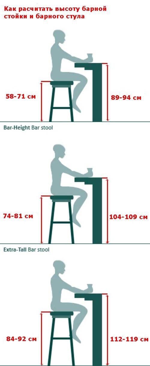 барный стул барный стул Идеальный современный барный стул: Как выбрать 2f8a3930023041dc3eb39a0e4560cc6f 1